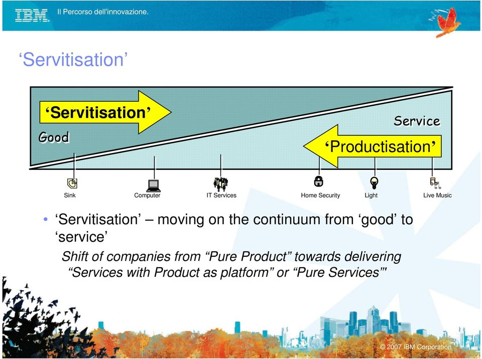 the continuum from good to service Shift of companies from Pure