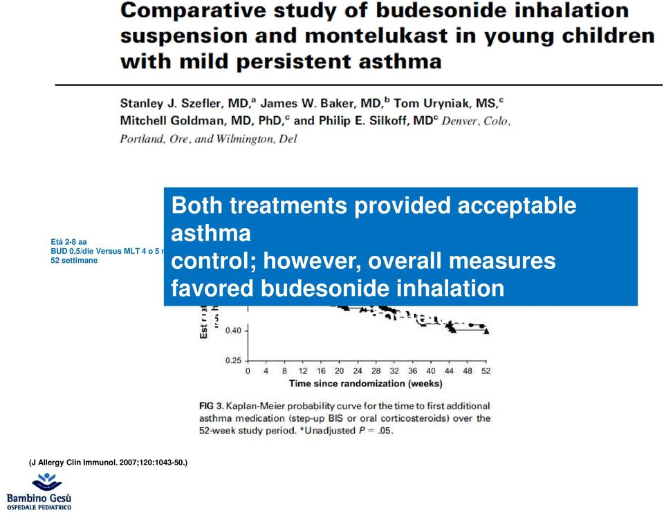 control; however, overall measures favored budesonide