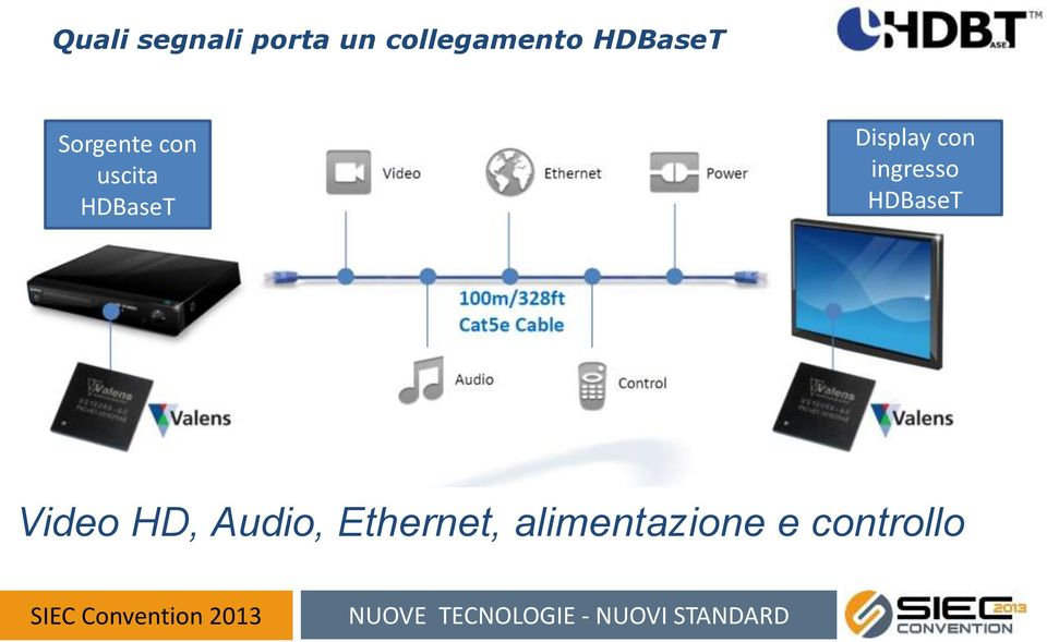 Display con ingresso HDBaseT Video HD,