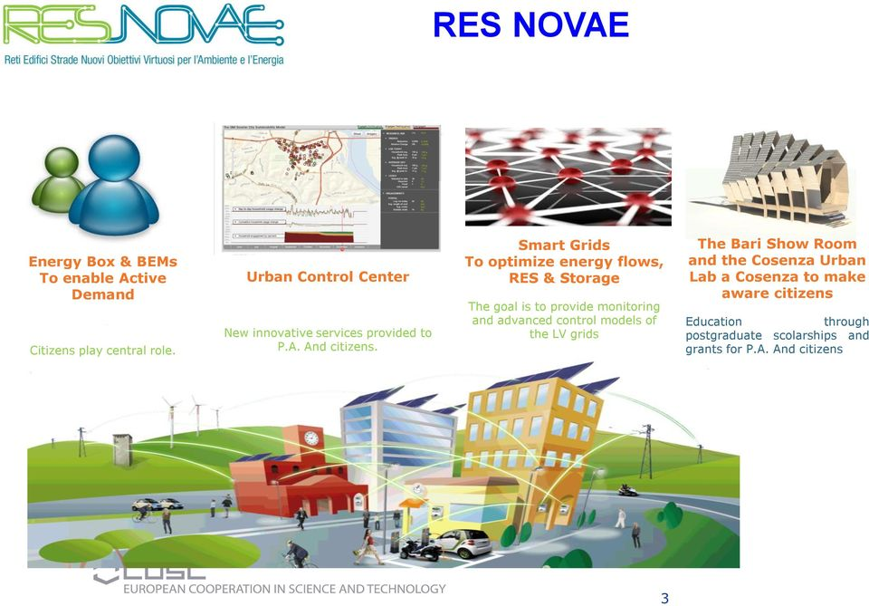 Smart Grids To optimize energy flows, RES & Storage The goal is to provide monitoring and advanced control