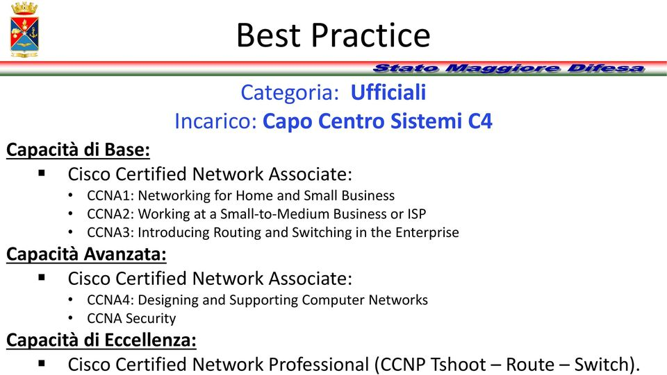 Routing and Switching in the Enterprise Capacità Avanzata: Cisco Certified Network Associate: CCNA4: Designing and