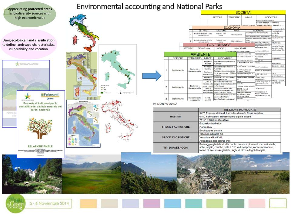 National Parks Using ecological land classification to