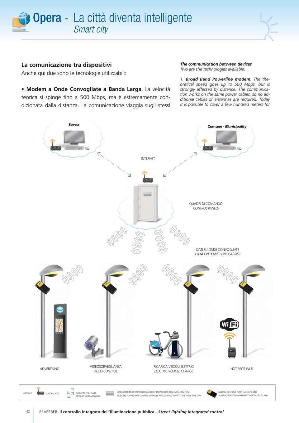 La comunicazione viaggia sugli stessi The communication between devices Two are the technologies available: 1. Broad Band Powerline modem.