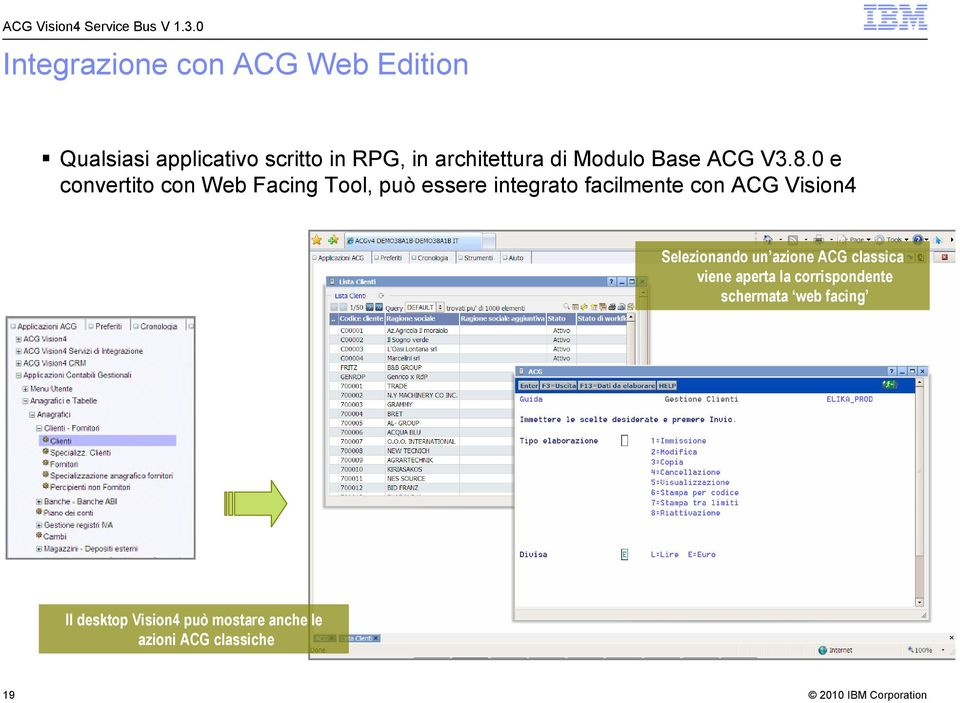 0 e convertito con Web Facing Tool, può essere integrato facilmente con ACG Vision4