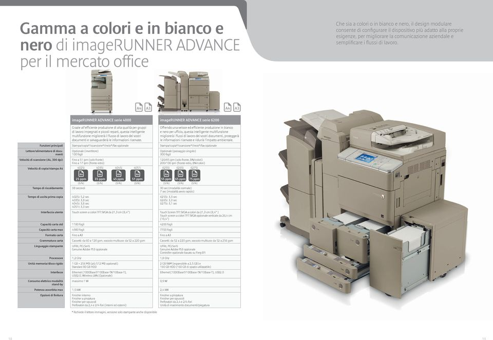 imagerunner ADVANCE serie 4000 imagerunner ADVANCE serie 6200 Grazie all efficiente produzione di alta qualità per gruppi di lavoro impegnati e piccoli reparti, questa intelligente multifunzione