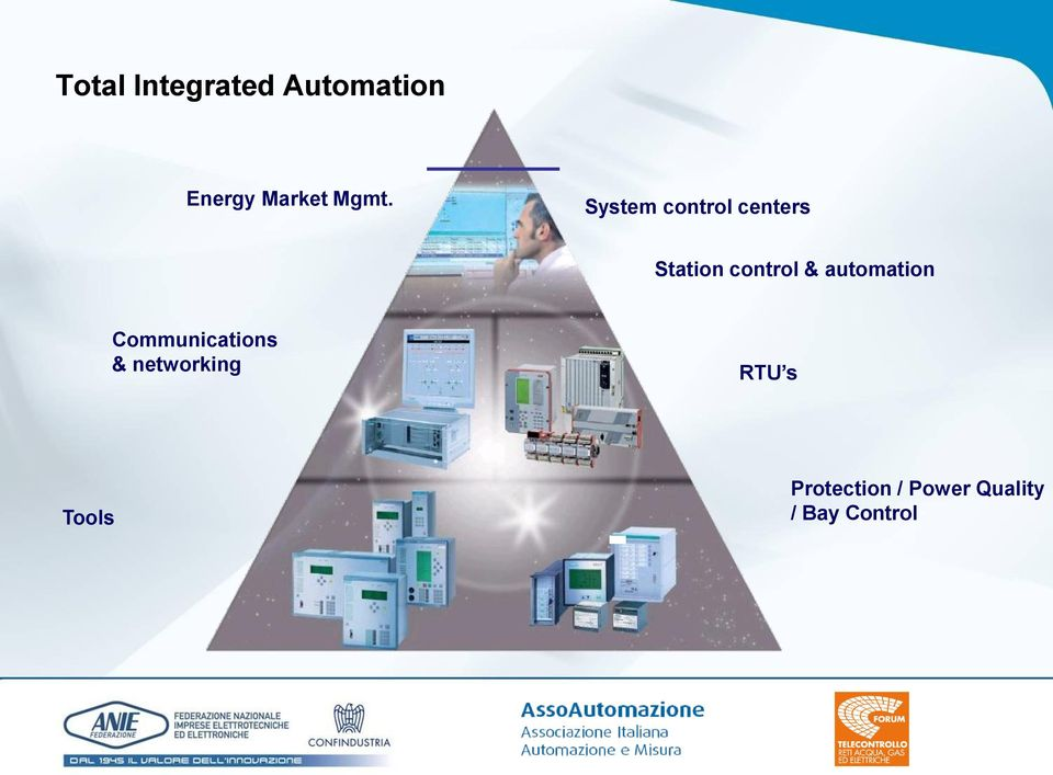 & automation Communications & networking RTU