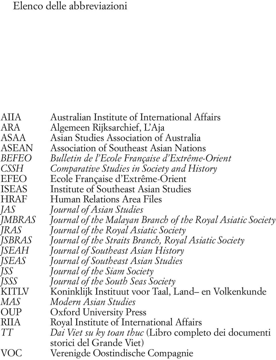 Française d Extrême-Orient Institute of Southeast Asian Studies Human Relations Area Files Journal of Asian Studies Journal of the Malayan Branch of the Royal Asiatic Society Journal of the Royal