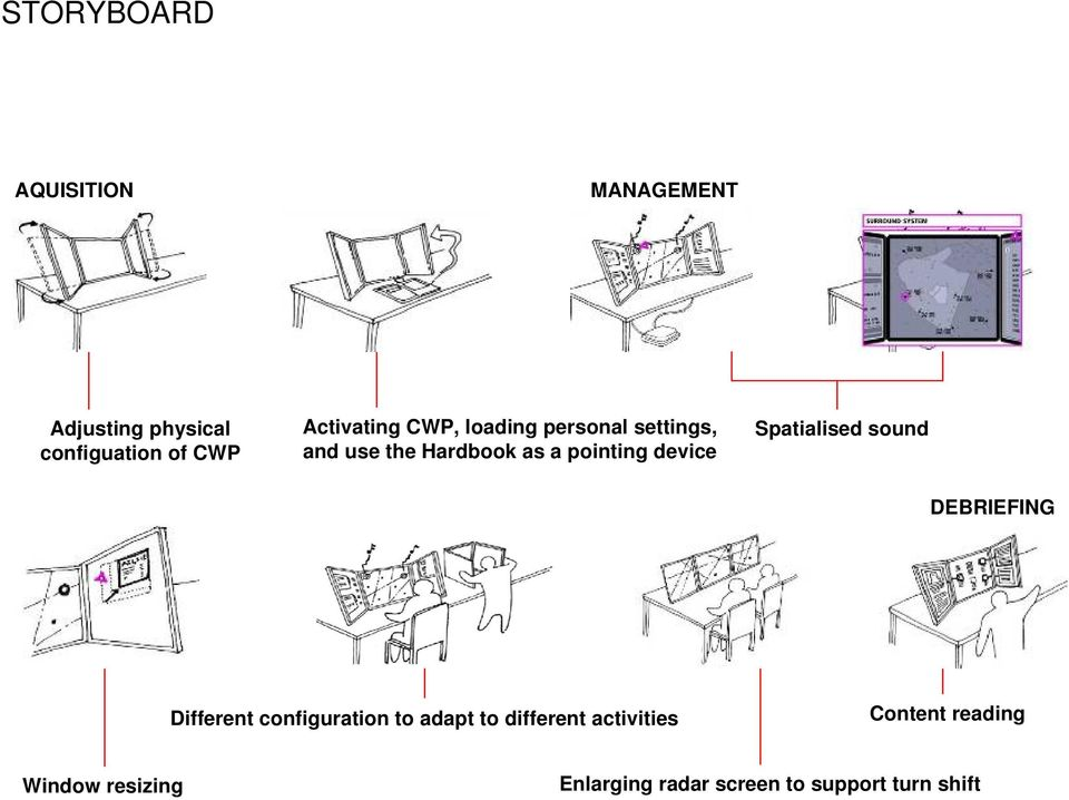 device Spatialised sound DEBRIEFING Different configuration to adapt to
