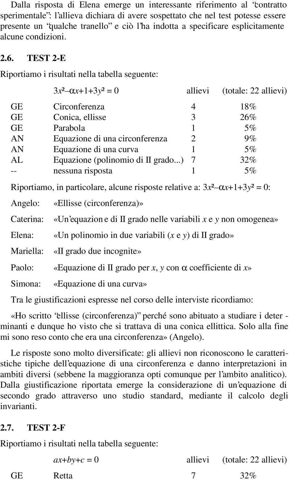 TEST 2-E 3x² αx+1+3y² = 0 allievi (totale: 22 allievi) GE Circonferenza 4 18% GE Conica, ellisse 3 26% GE Parabola 1 5% AN Equazione di una circonferenza 2 9% AN Equazione di una curva 1 5% AL