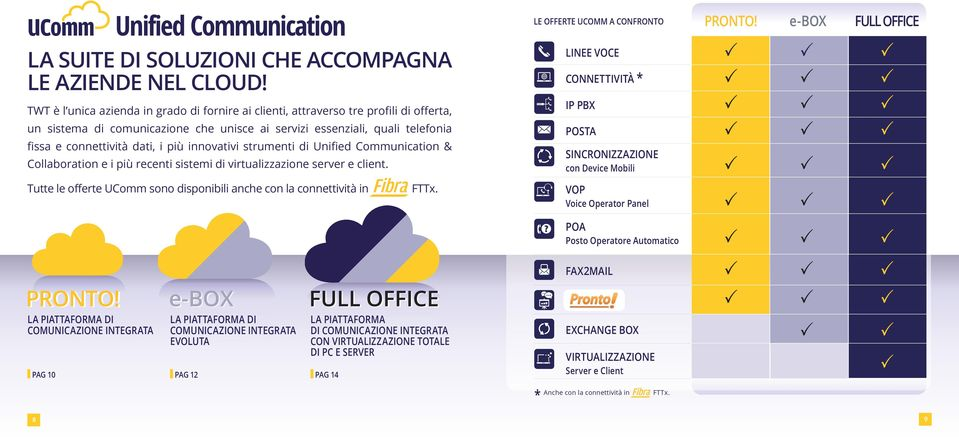 innovativi strumenti di Unified Communication & Collaboration e i più recenti sistemi di virtualizzazione server e client.