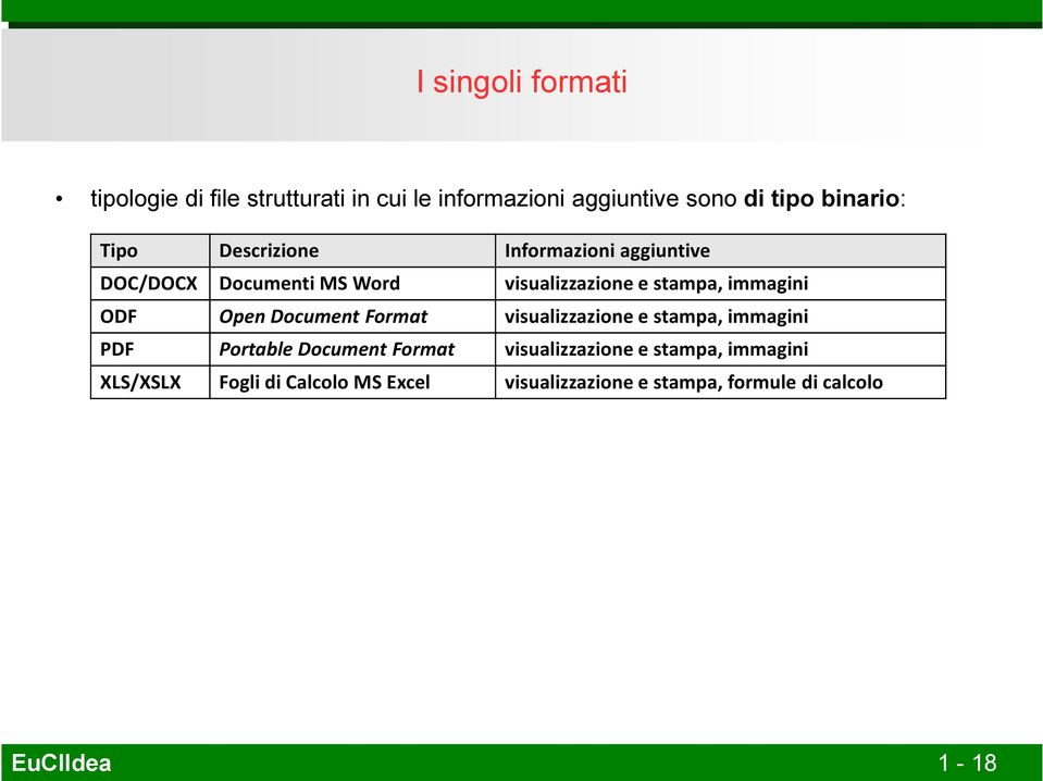 ODF Open Document Format visualizzazione e stampa, immagini PDF Portable Document Format