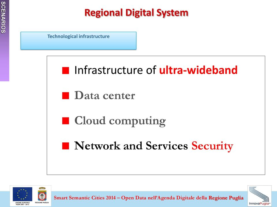of ultra-wideband Data center Cloud