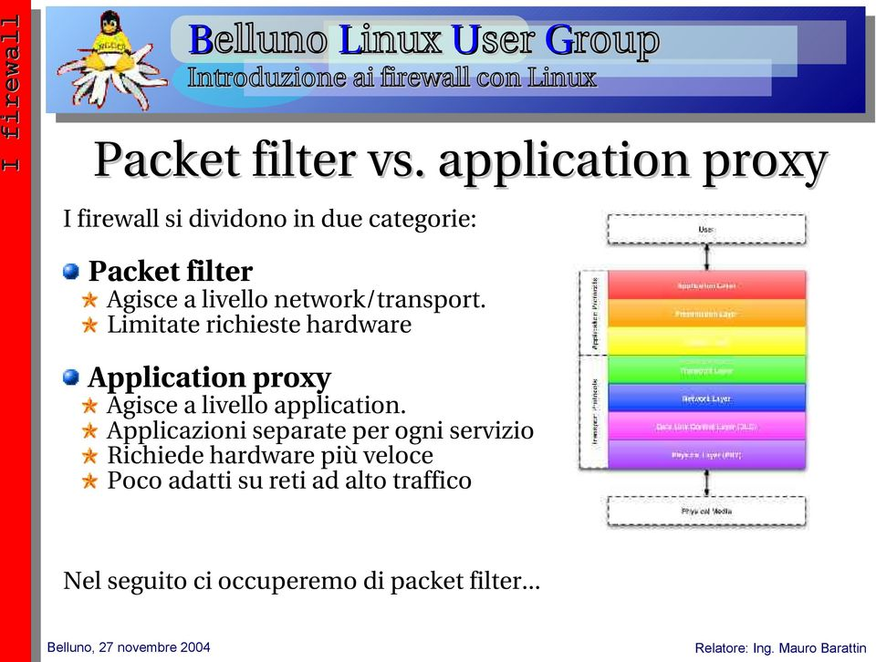 network/transport. Limitate richieste hardware Application proxy Agisce a livello application.