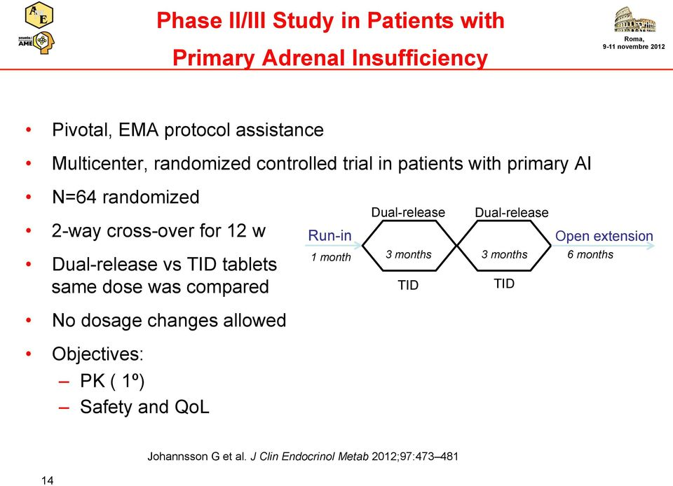 tablets same dose was compared No dosage changes allowed Objectives: PK ( 1º) Safety and QoL Dual-release Run-in 1