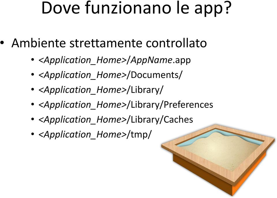 app <Application_Home>/Documents/