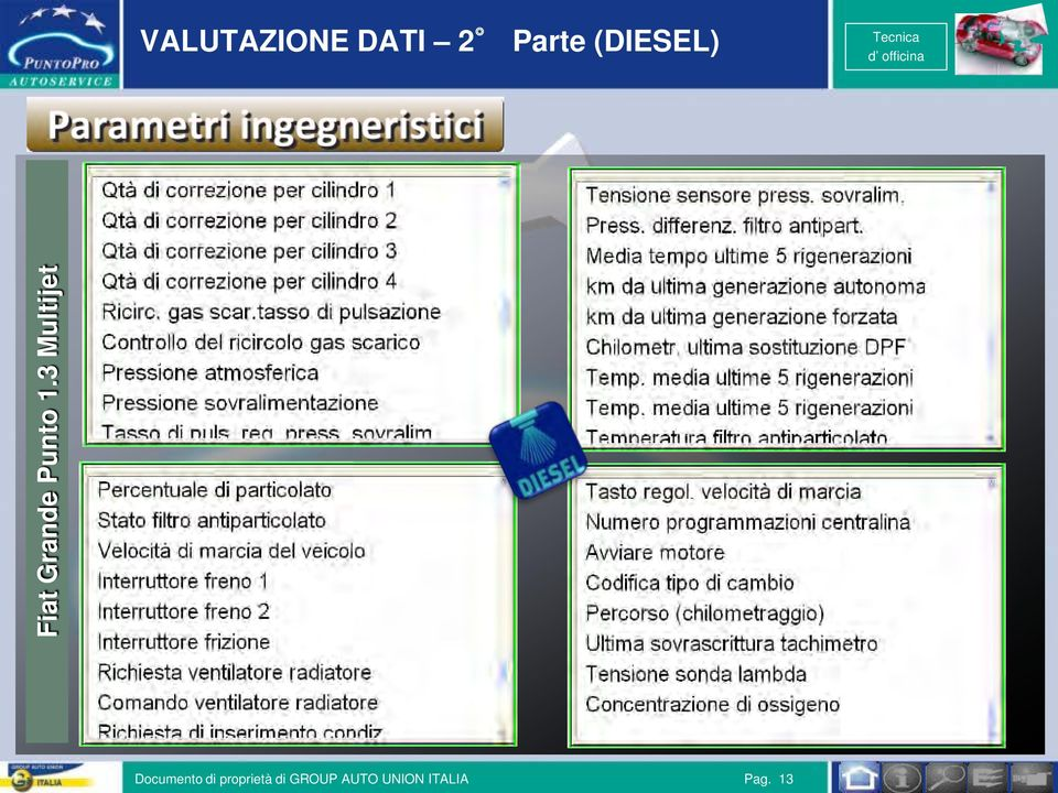 3 Multijet Documento di