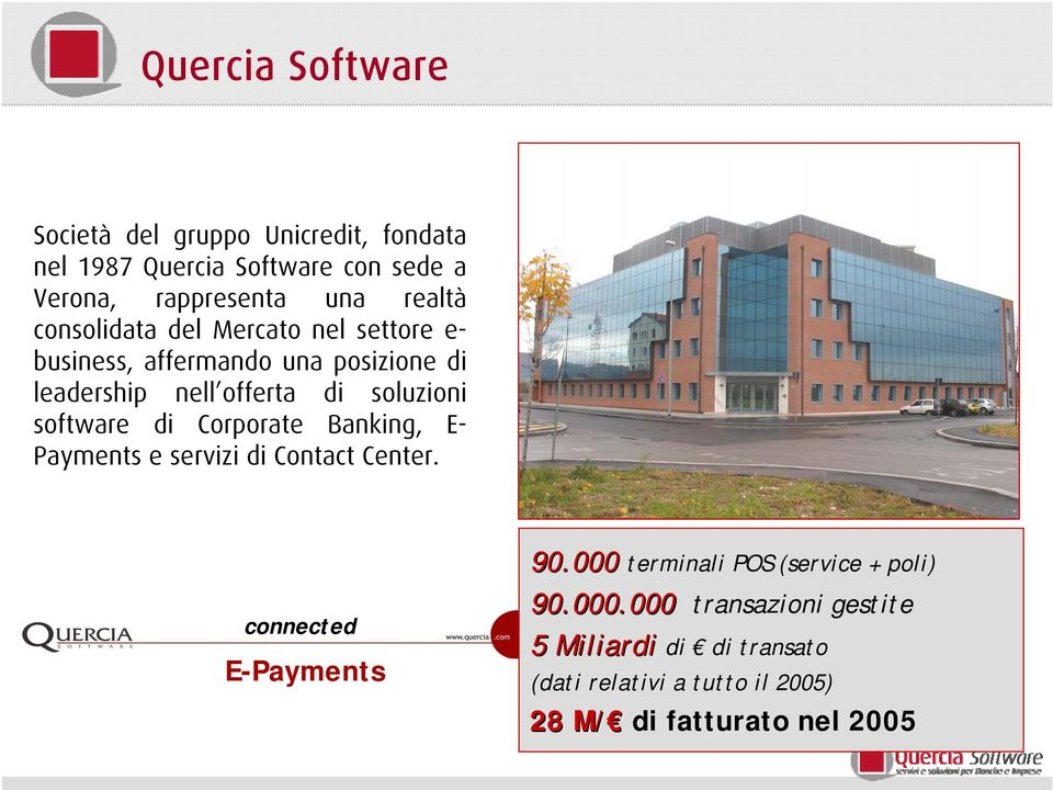 software di Corporate Banking, E- Payments e servizi di Contact Center. connected E-Payments 90.