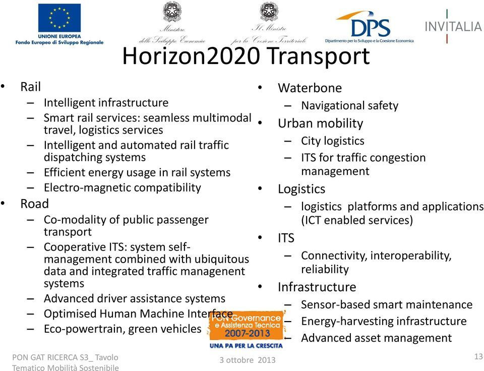 managenent systems Advanced driver assistance systems Optimised Human Machine Interface Eco-powertrain, green vehicles Waterbone Navigational safety Urban mobility City logistics ITS for traffic