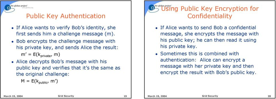 it s the same as the original challenge: M = E(k public, m ) Using Public Key Encryption for Confidentiality If Alice wants to send Bob a confidential message, she
