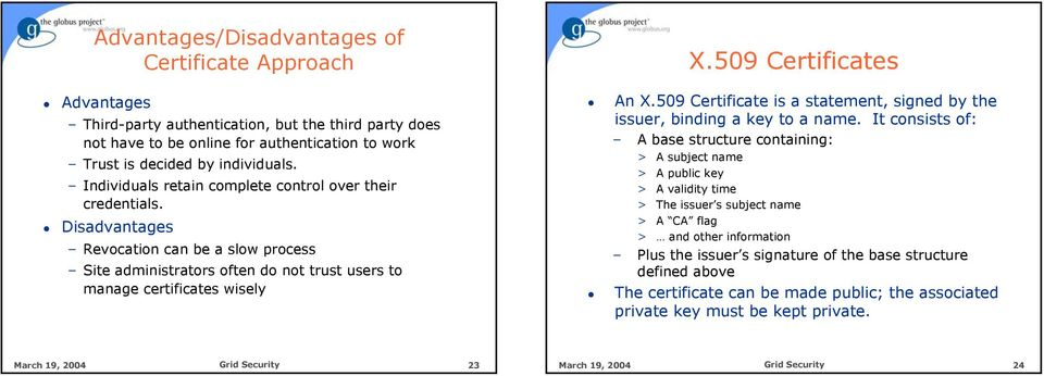509 Certificates An X.509 Certificate is a statement, signed by the issuer, binding a key to a name.