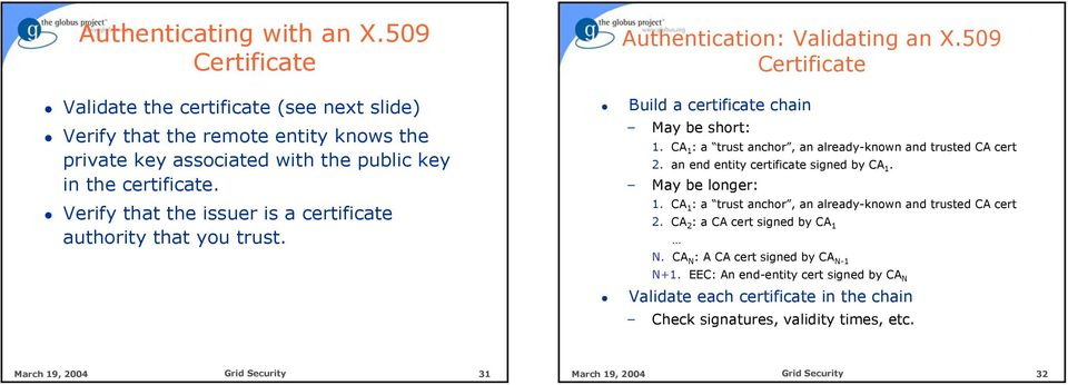 Verify that the issuer is a certificate authority that you trust. Authentication: Validating an X.509 Certificate Build a certificate chain May be short: 1.