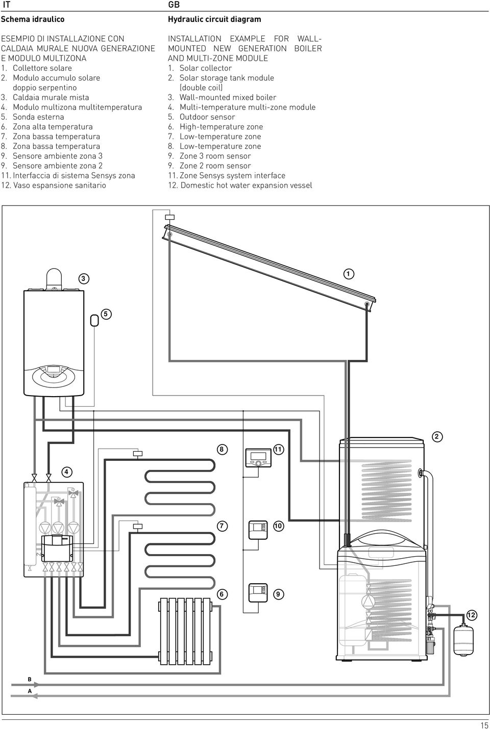 Interfaccia di sistema Sensys zona 12. Vaso espansione sanitario Hydraulic circuit diagram INSTALLATION EXAMPLE FOR WALL- MOUNTED NEW GENERATION BOILER AND MULTI-ZONE MODULE 1. Solar collector 2.