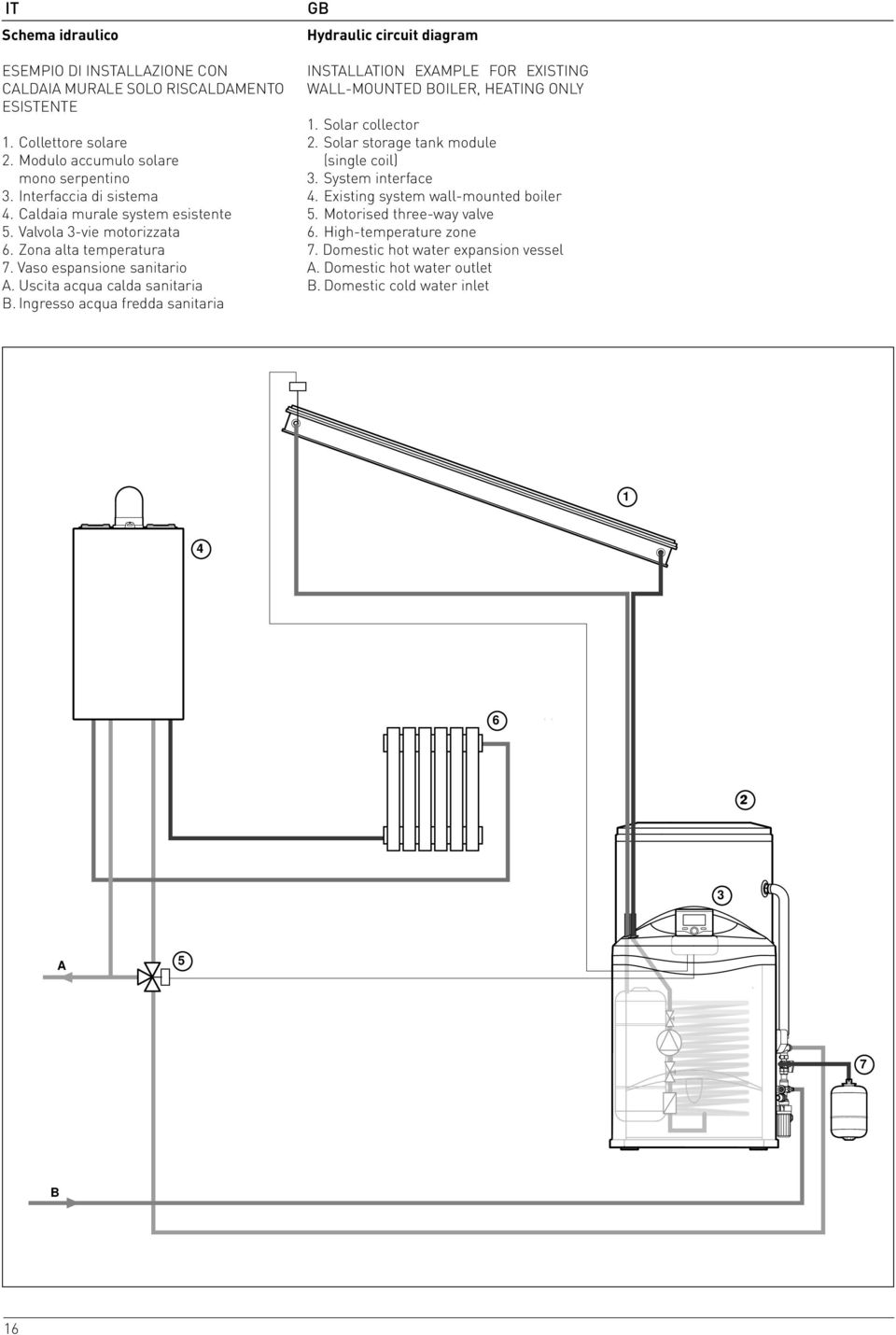 Ingresso acqua fredda sanitaria Hydraulic circuit diagram INSTALLATION EXAMPLE FOR EXISTING WALL-MOUNTED BOILER, HEATING ONLY 1. Solar collector 2.