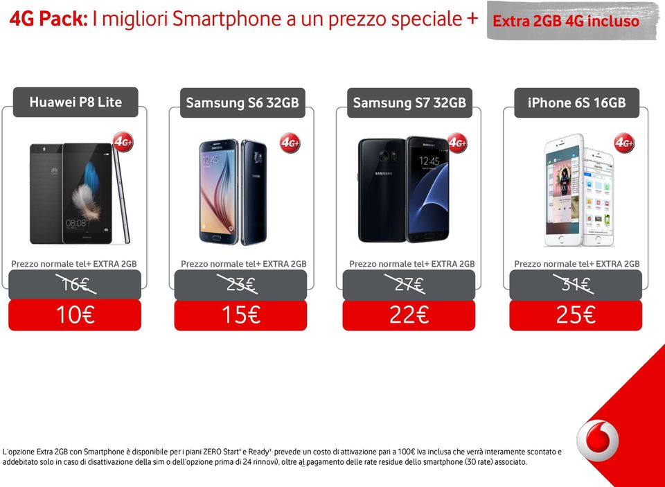 Smartphone è disponibile per i piani ZERO Start + e Ready +.