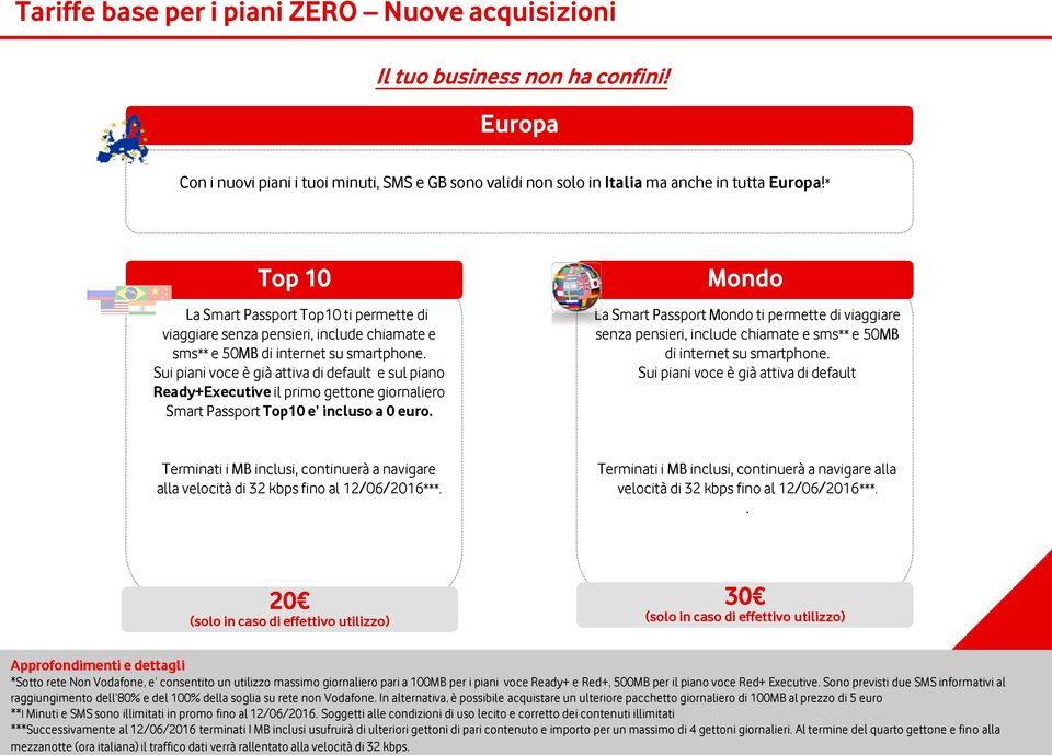 Sui piani voce è già attiva di default e sul piano Ready+Executive il primo gettone giornaliero Smart Passport Top10 e incluso a 0 euro.