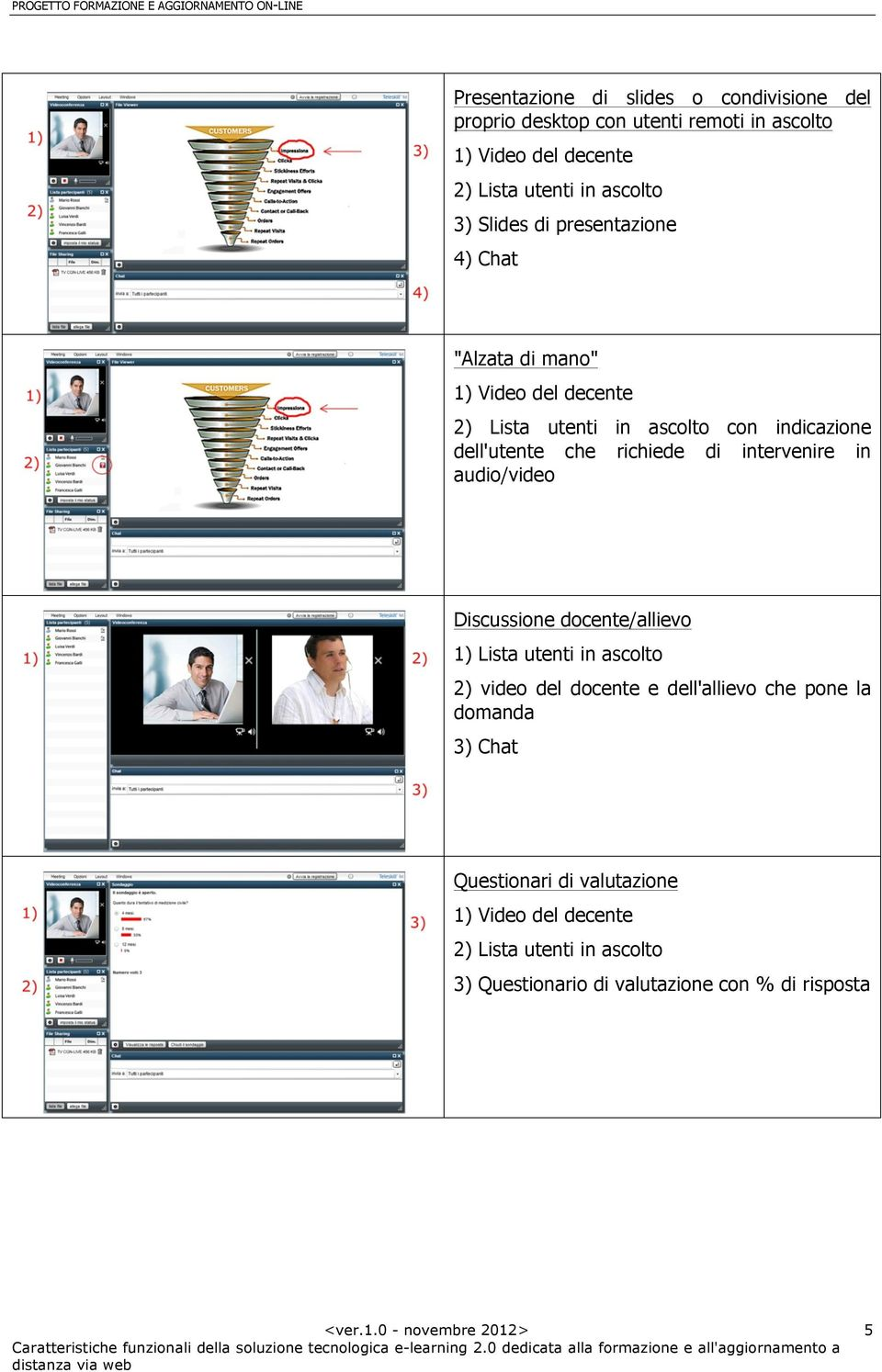richiede di intervenire in audio/video Discussione docente/allievo 1) Lista utenti in ascolto 2) video del docente e dell'allievo che