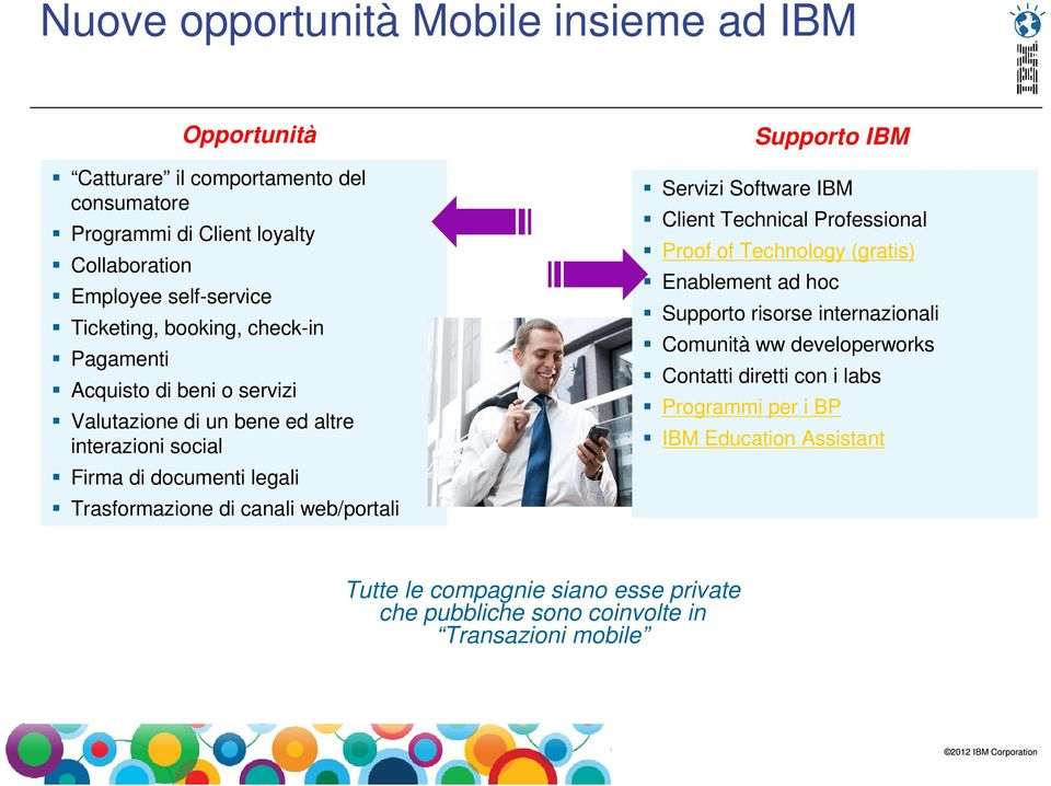 web/portali Supporto IBM Servizi Software IBM Client Technical Professional Proof of Technology (gratis) Enablement ad hoc Supporto risorse internazionali Comunità ww