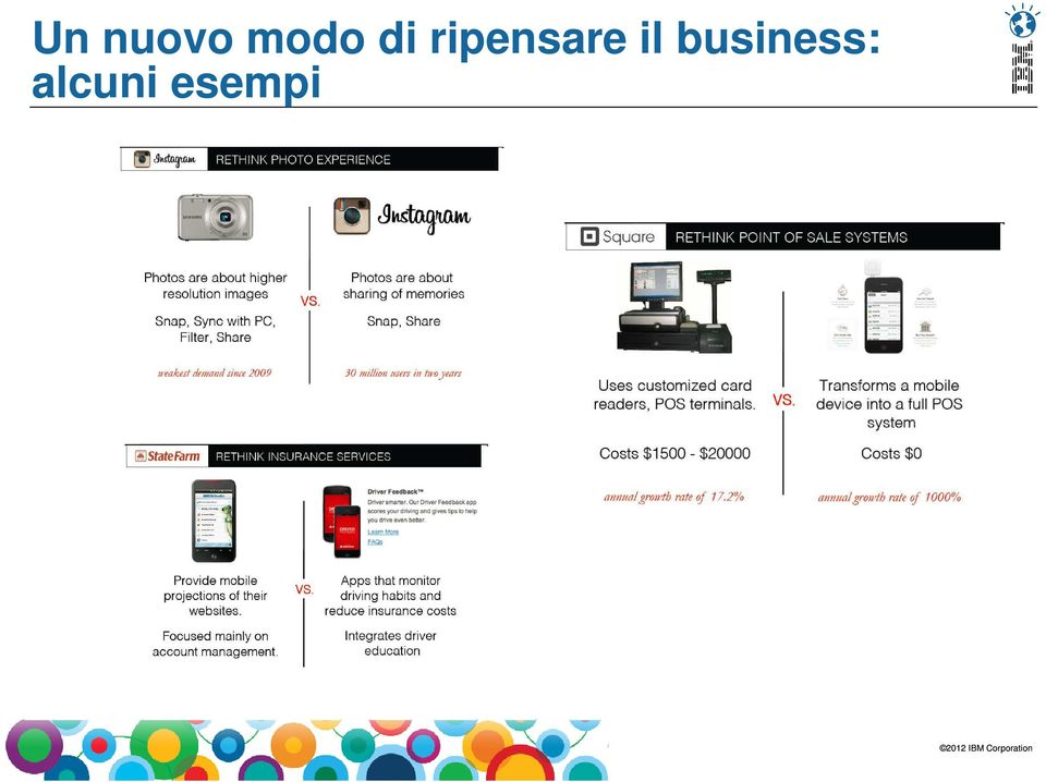 il business: