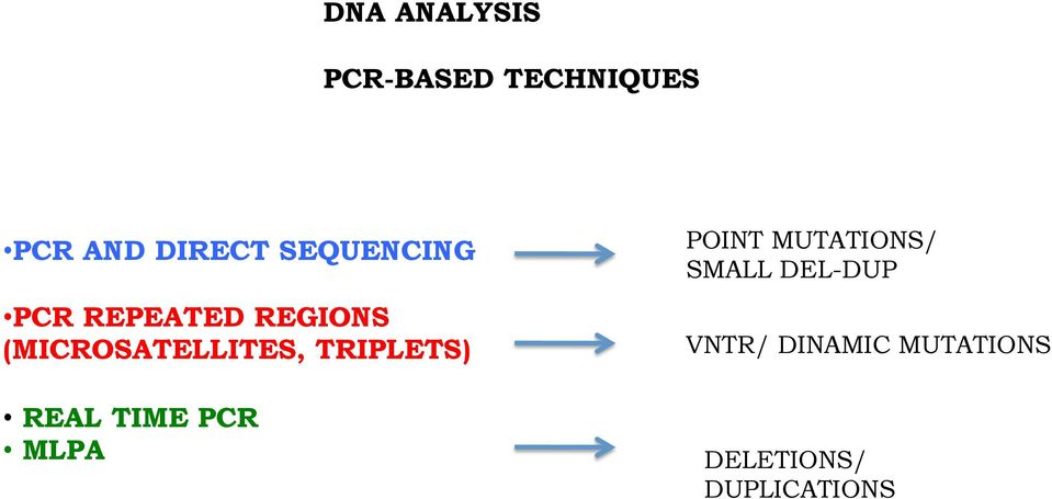 TRIPLETS) REAL TIME PCR MLPA POINT MUTATIONS/ SMALL