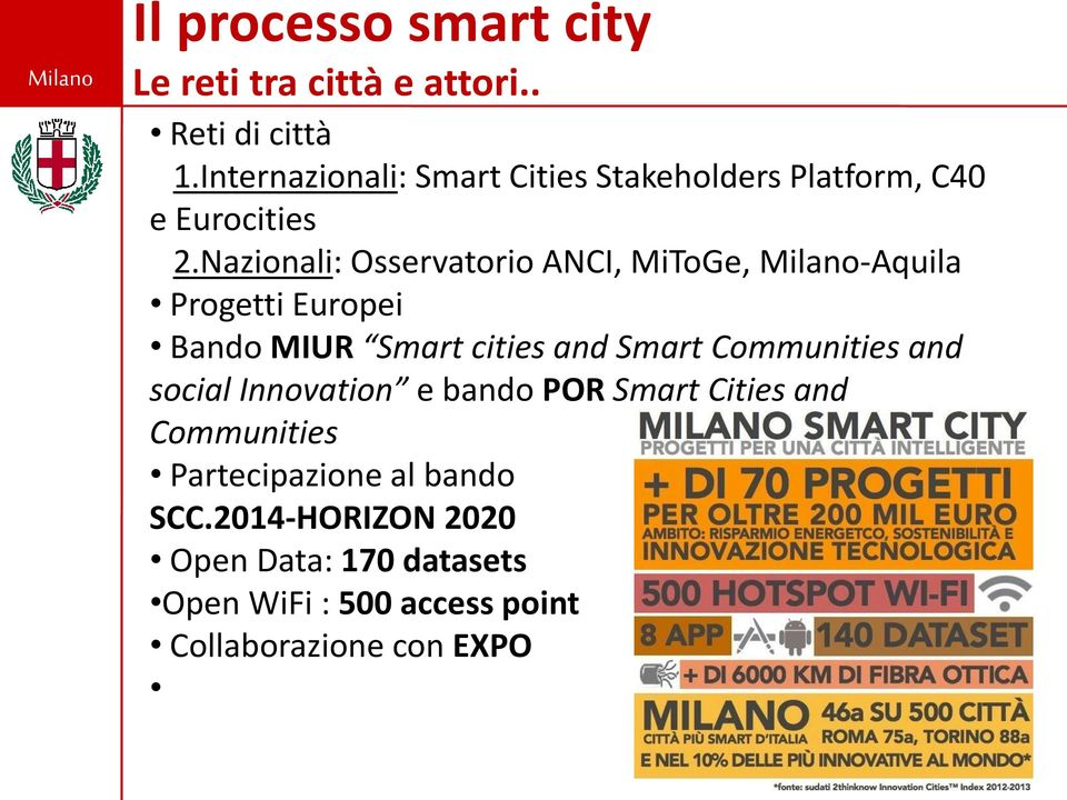 Nazionali: Osservatorio ANCI, MiToGe, Milano-Aquila Progetti Europei Bando MIUR Smart cities and Smart