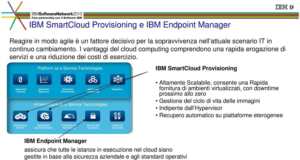 Platform as a Service Technologies IBM SmartCloud Provisioning Application Lifecycle Application Resources Application Environments Application Management Automation and Administration Infrastructure