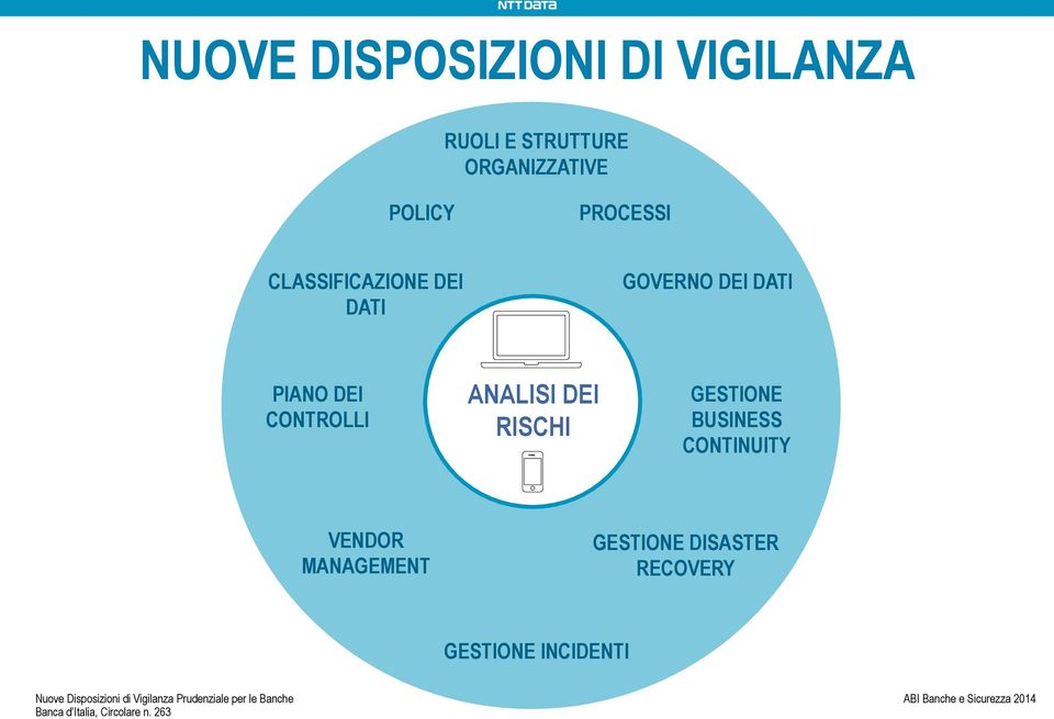 BUSINESS CONTINUITY VENDOR MANAGEMENT GESTIONE DISASTER RECOVERY GESTIONE INCIDENTI Nuove
