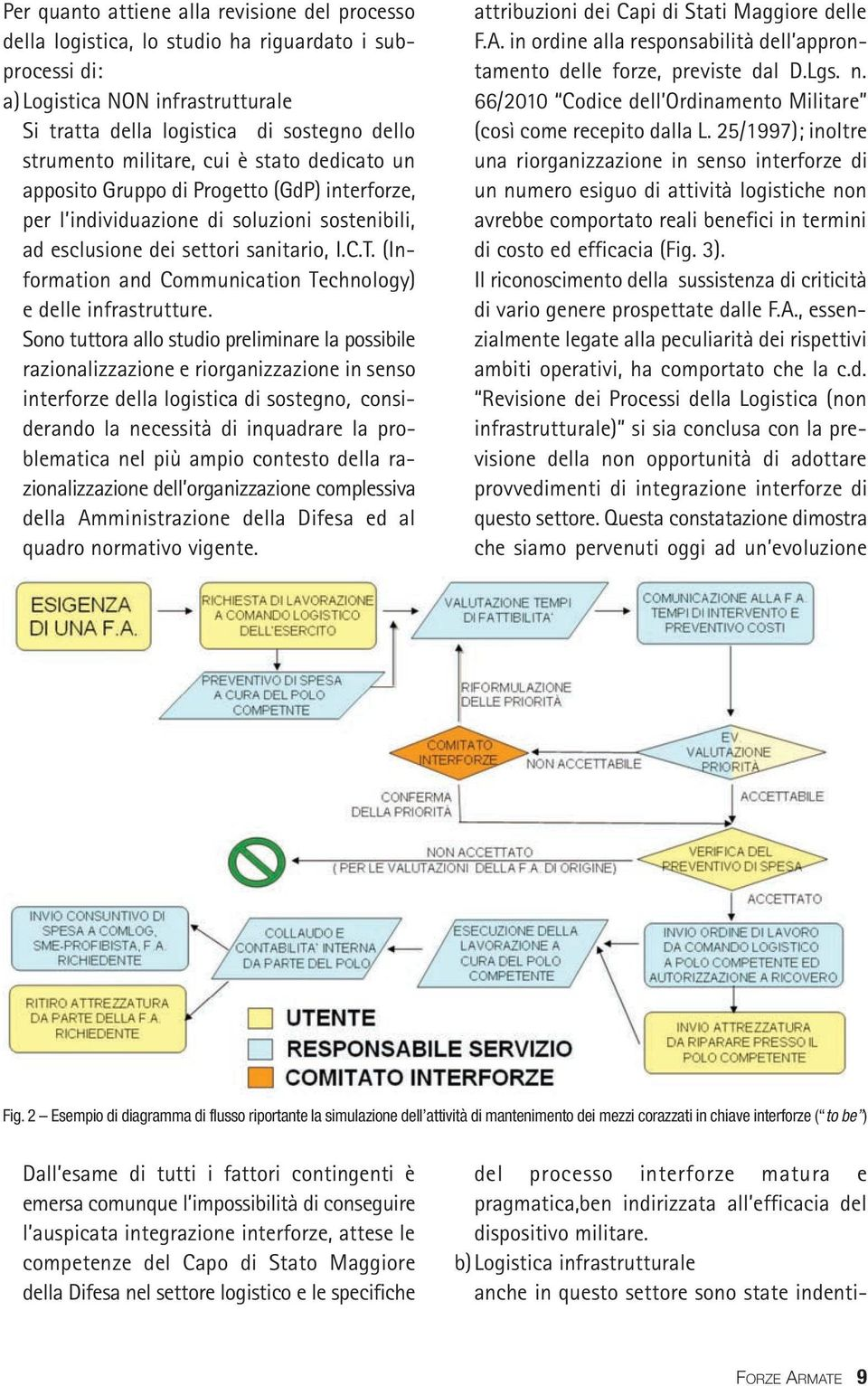 (Information and Communication Technology) e delle infrastrutture.