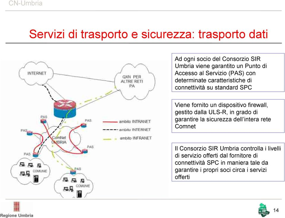 firewall, gestito dalla ULS-R, in grado di garantire la sicurezza dell intera rete Comnet Il Consorzio SIR Umbria