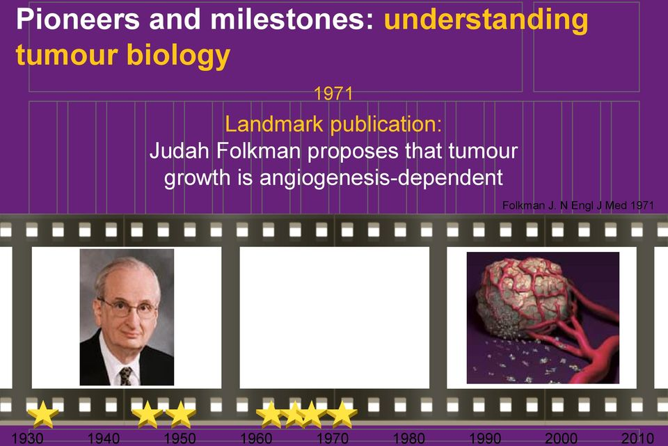 tumour growth is angiogenesis-dependent Folkman J.