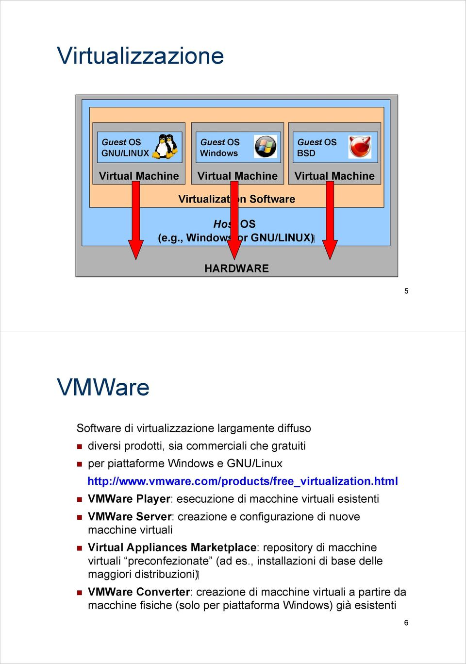 com/products/free_virtualization.