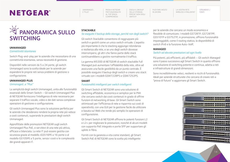 UNMANAGED PLUS Unmanaged e Plus La semplicità degli switch Unmanaged, unita alle funzionalità essenziali dello Smart Switch Gli switch Unmanaged Plus di NETGEAR forniscono l intelligenza di rete