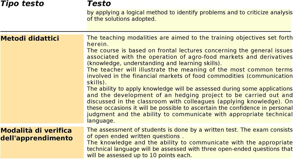The course is based on frontal lectures concerning the general issues associated with the operation of agro-food markets and derivatives (knowledge, understanding and learning skills).