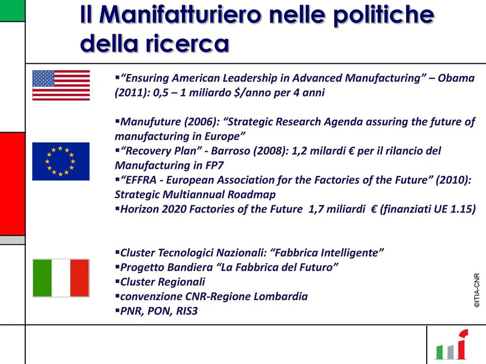 Manufacturing in FP7 EFFRA - European Association for the Factories of the Future (2010): Strategic Multiannual Roadmap Horizon 2020 Factories of the Future 1,7