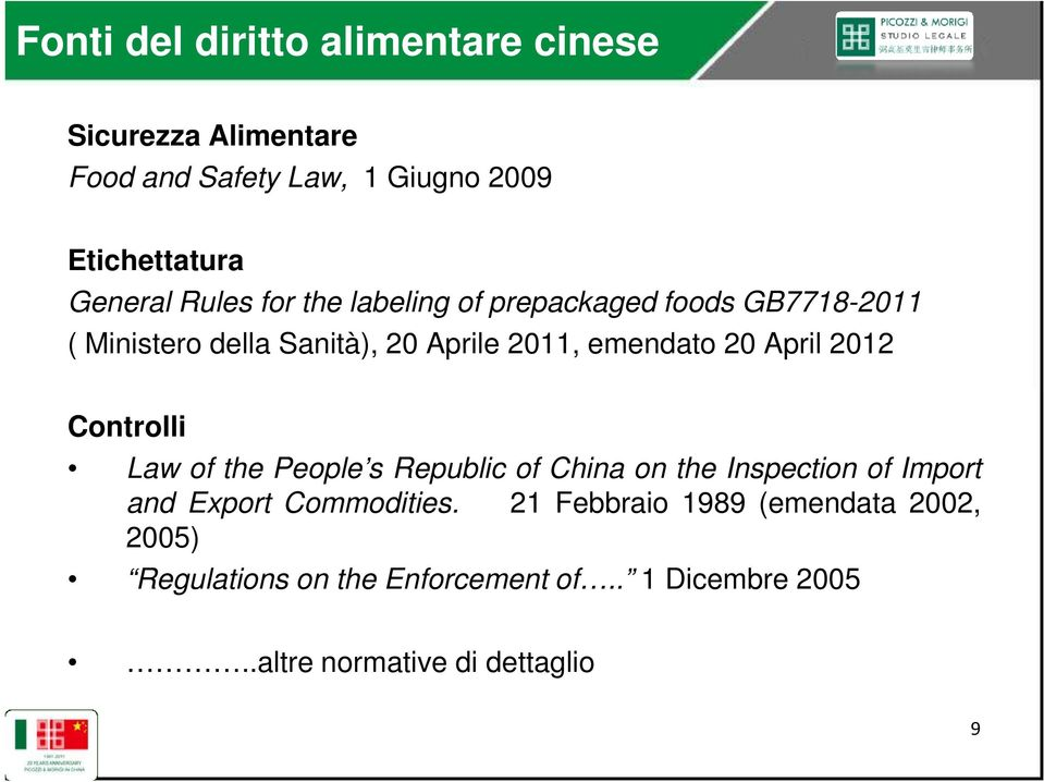 April 2012 Controlli Law of the People s Republic of China on the Inspection of Import and Export Commodities.