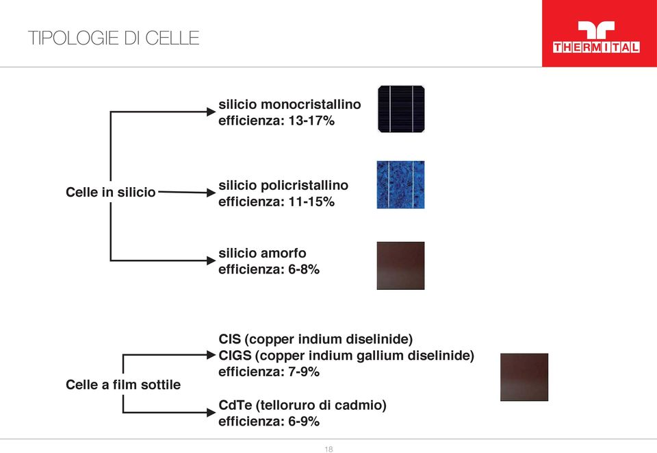 6-8% Celle a film sottile CIS (copper indium diselinide) CIGS (copper indium