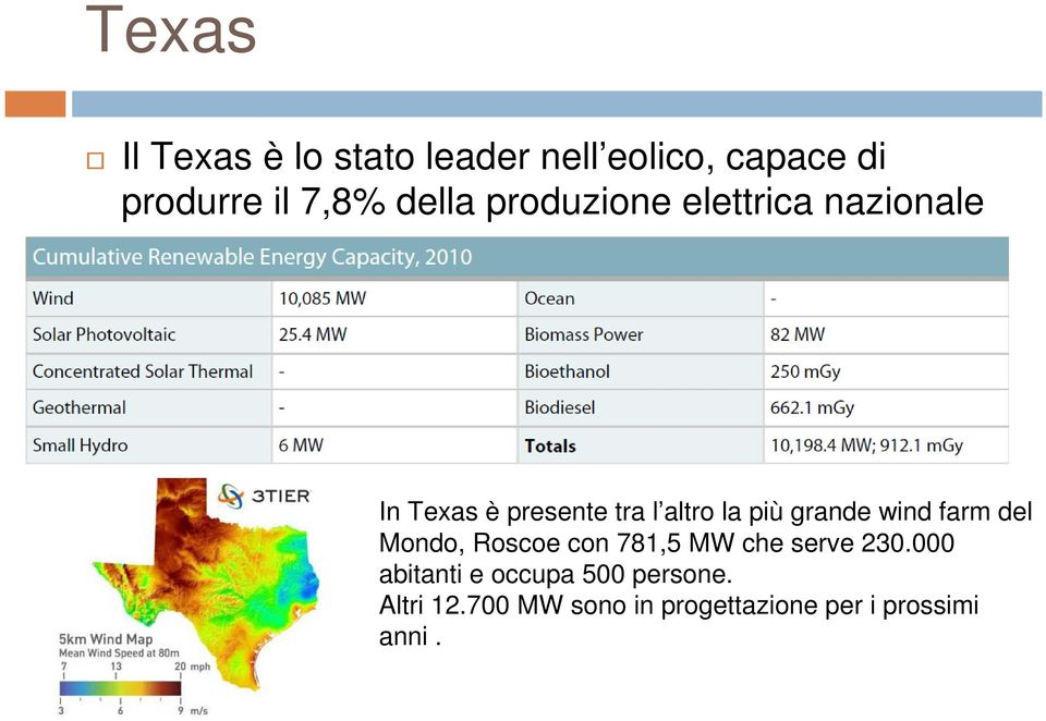 grande wind farm del Mondo, Roscoe con 781,5 MW che serve 230.