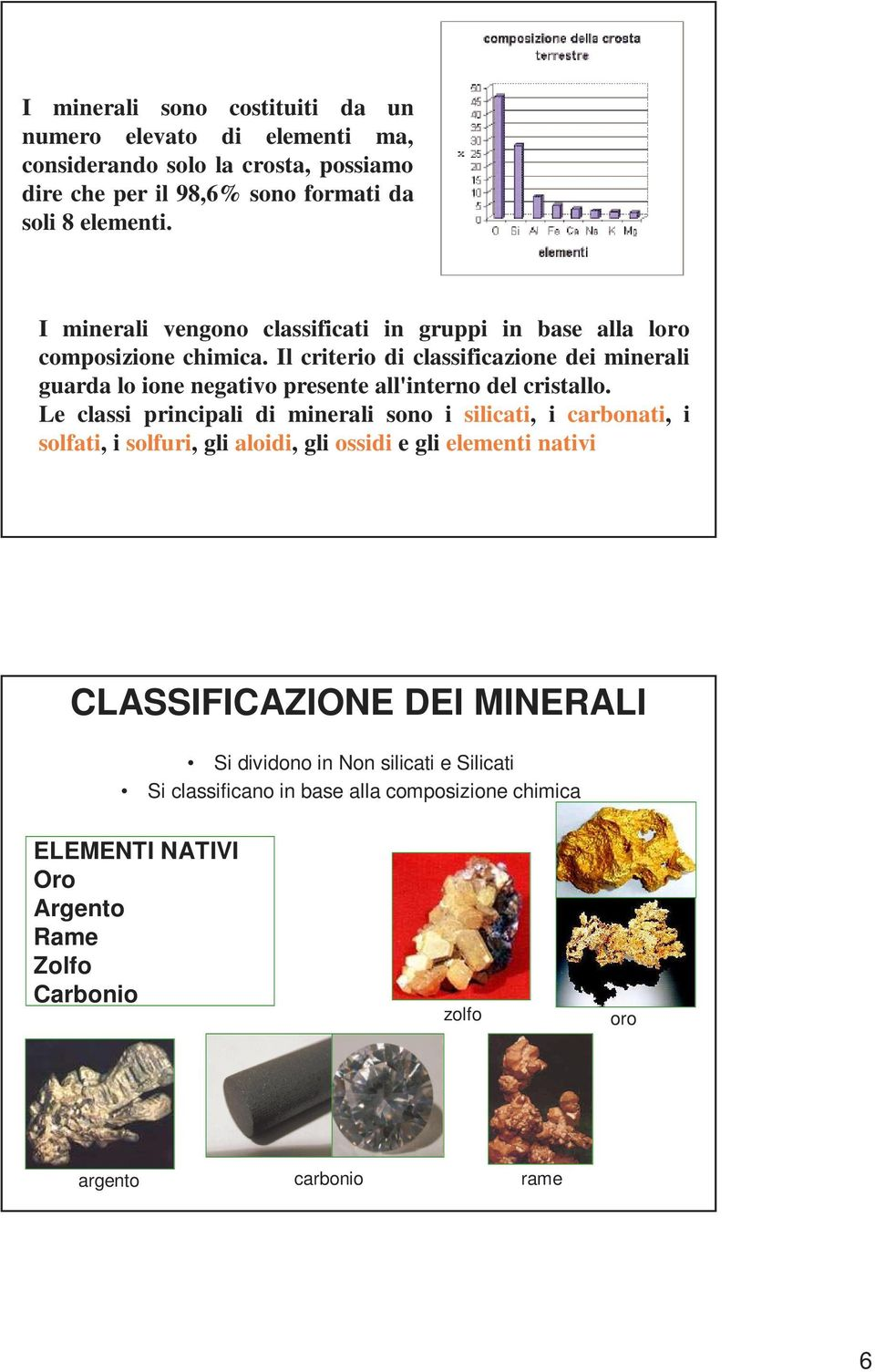 Il criterio di classificazione dei minerali guarda lo ione negativo presente all'interno del cristallo.