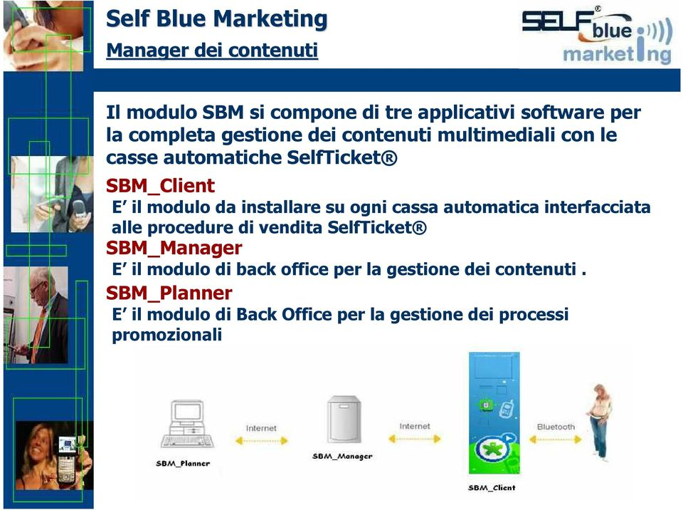 ogni cassa automatica interfacciata alle procedure di vendita SelfTicket SBM_Manager E il modulo di back office