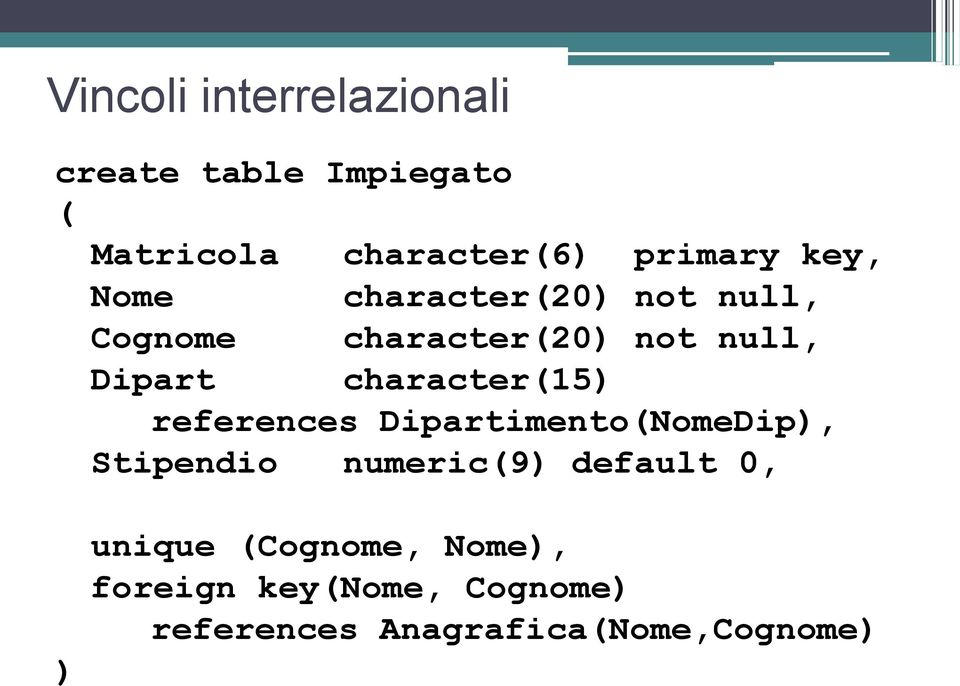 character(15) references Dipartimento(NomeDip), Stipendio numeric(9) default 0,