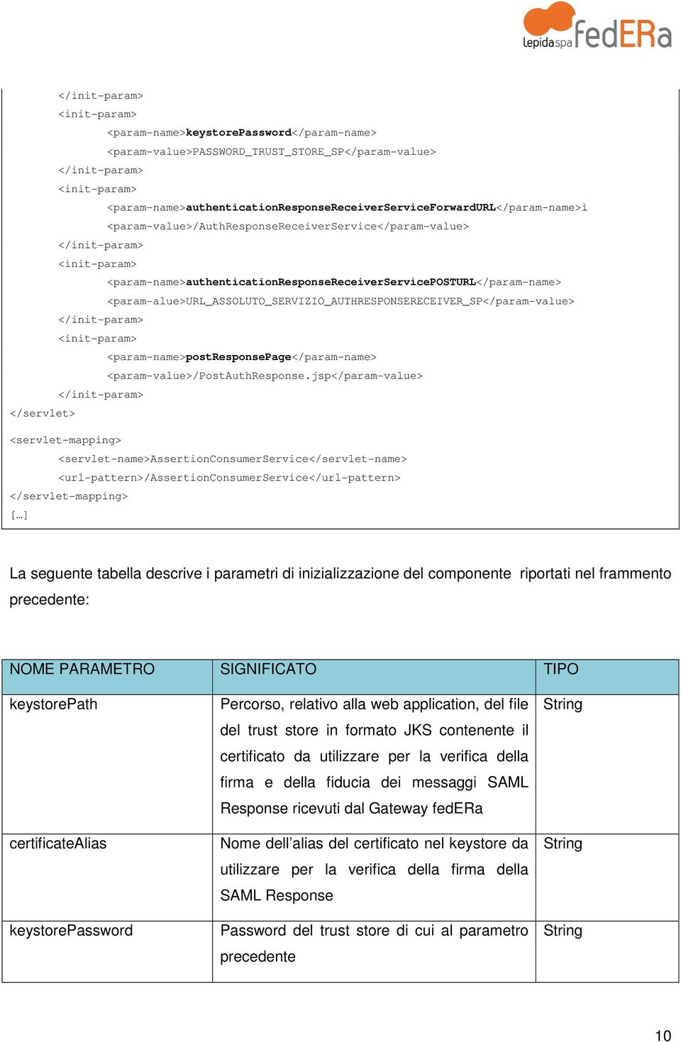 <param-name>authenticationresponsereceiverserviceposturl</param-name> <param-alue>url_assoluto_servizio_authresponsereceiver_sp</param-value> </init-param> <init-param>